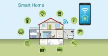 Smart Home — What Products Are Actually Useful?