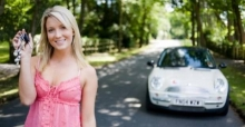 Temporary Car Insurance Explained
