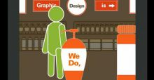 Graphic design pay scale