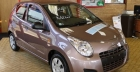 The Suzuki Alto review