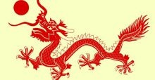 Which chinese zodiac am I?